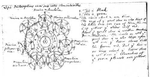 Lapis Philosphicus by Isaac Newton
