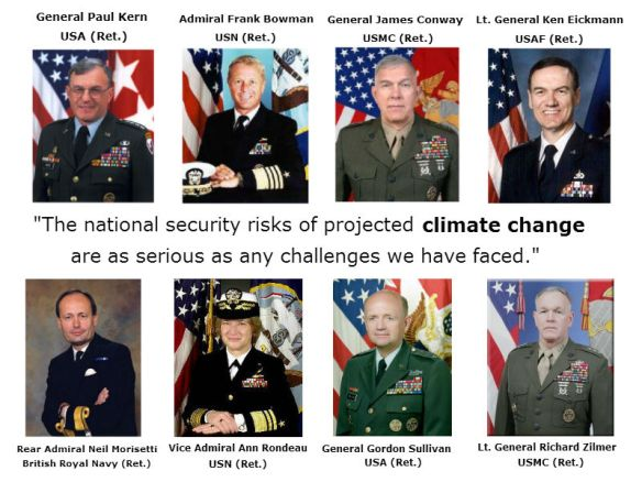 CNA Climate Change
