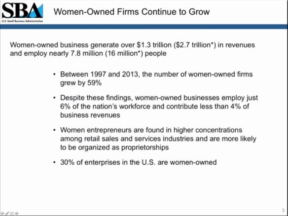 Women-owned firms continue to grow