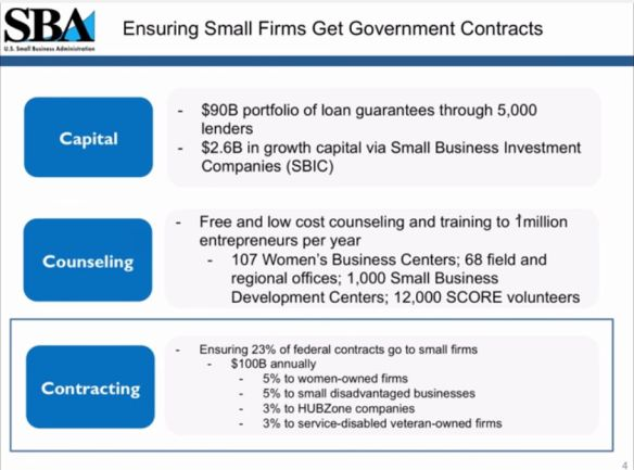 Ensuring small firms get government contracts