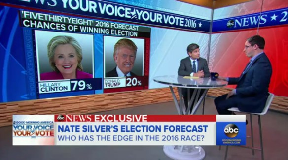 Nate Silver on Good Morning American