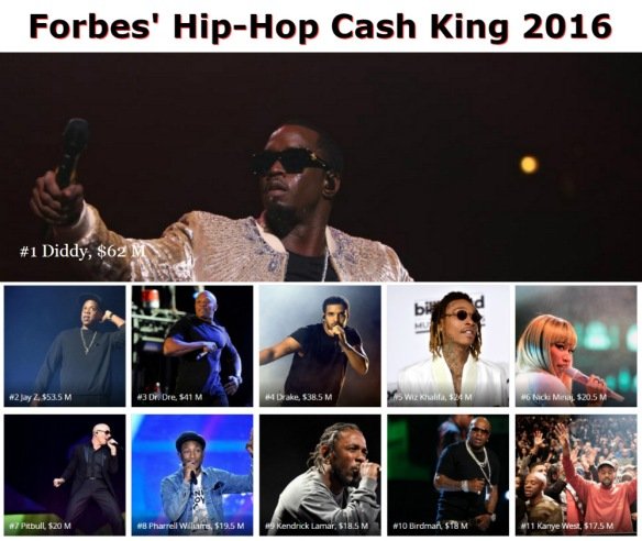 2016 Hip-Hop Cash Kings