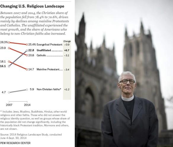 religious-landscape