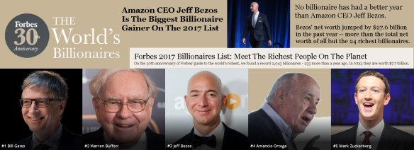 Top 5 Billionaires