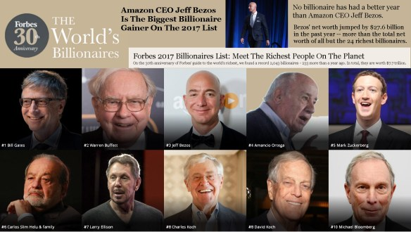 World's Billionaires