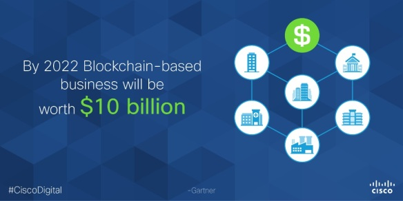 Cisco blockchain