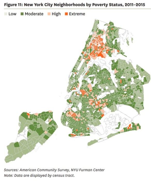 NYC poverty status