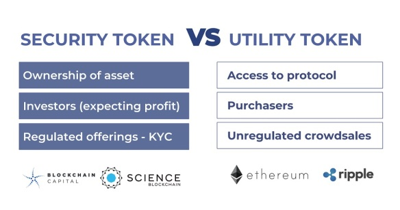 Ulitiity Tokens vs Security Tokens