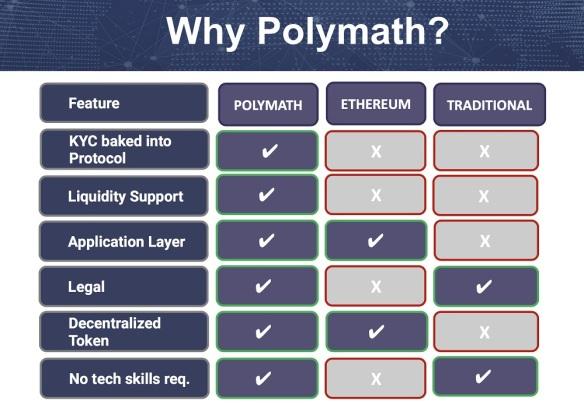 Why Polymath?