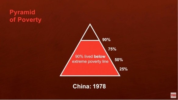 China poverty in 1978